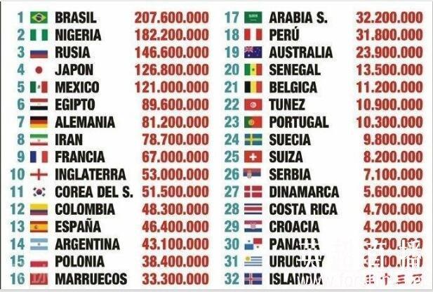 人口最少的国家排名_人口最少的国家排名,第一竟然是梵蒂冈
