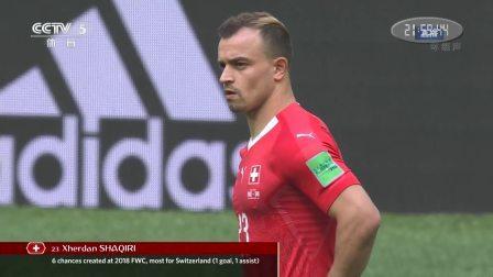 2018年07月03日 世界杯1/8决赛 瑞典vs瑞士 全场录像高清回放